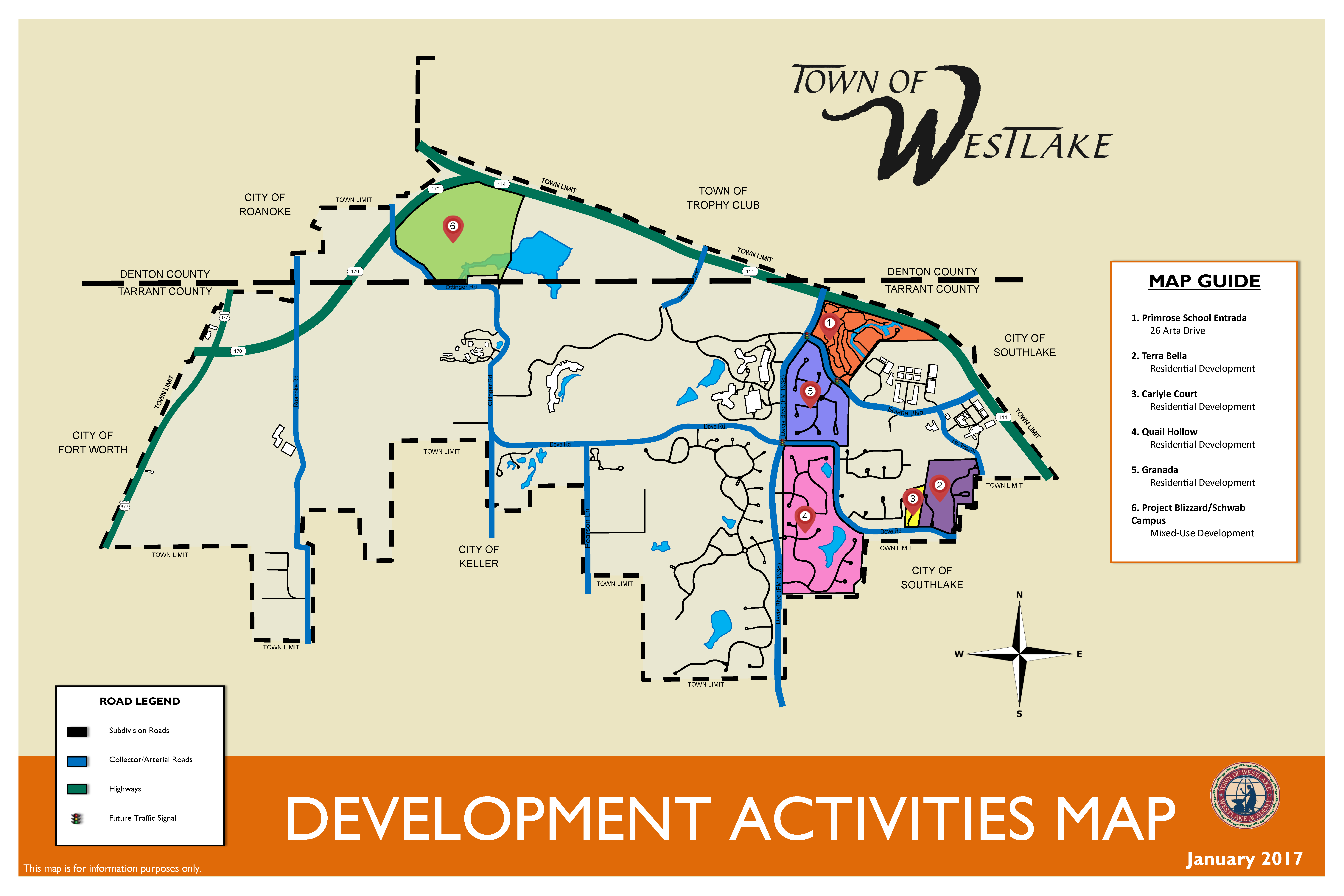 Development Activities